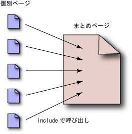 ページ構成.jpg